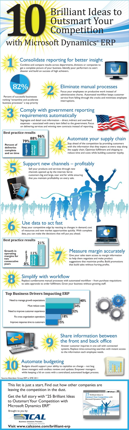 INFOGRAPHIC: 10 Brilliant Ideas to Outsmart Your Competition with Microsoft Dynamics ERP