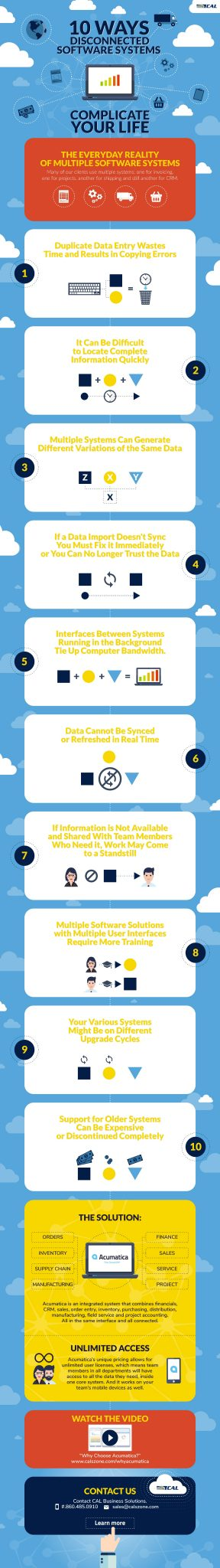 INFOGRAPHIC: 10 Ways Disconnected Software Systems Complicate Your Life