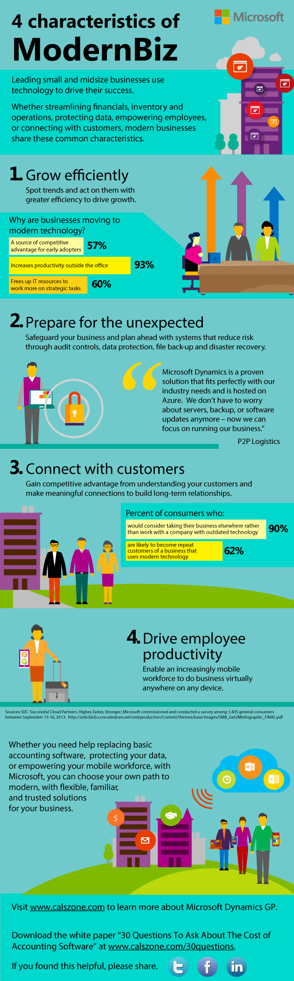 4-characteristics-modern-biz