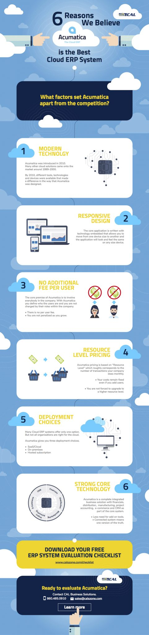 INFOGRAPHIC: 6 Reasons We Believe Acumatica is The Best Cloud ERP System