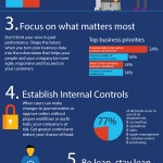 INFOGRAPHIC: 7 Strategic Ways to Grow Your Business With Microsoft Dynamics GP