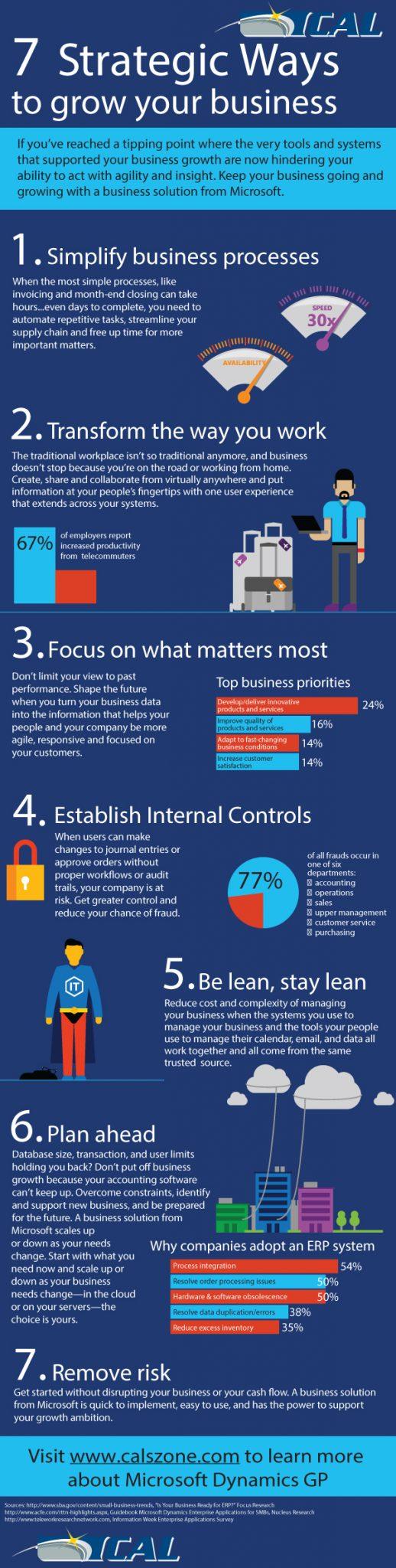 Infographic: 7 Strategic Ways to Grow Your Business With Microsoft Dynamics GP