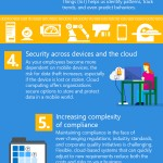 INFOGRAPHIC: 7 Game Changing Trends - Why it's time to move to online accounting software