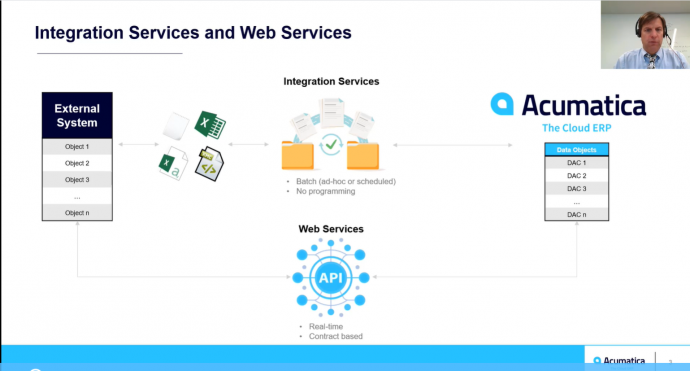 Integration Services and Web Services