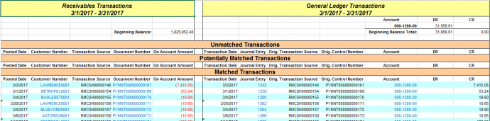 Using Financial Reconcile to the GL2