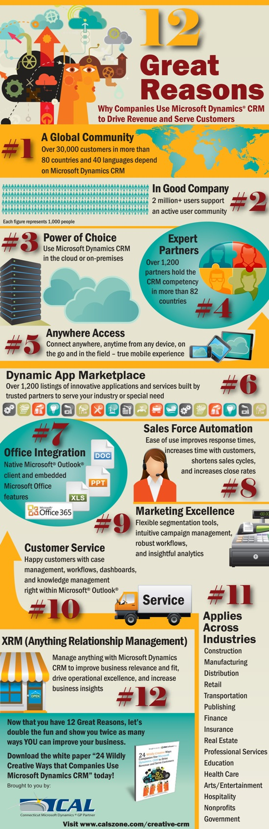 INFOGRAPHIC: 12 Great Reasons Companies Use Microsoft Dynamics CRM