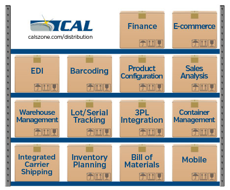 Acumatica ERP for distribution