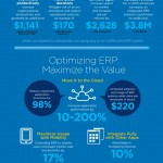 Microsoft ERP